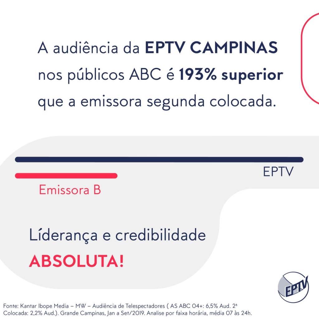 De audiência e como aproximar o público, a EPTV entende