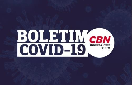 Ribeirão chega a 70.494 diagnósticos e 1.862 mortes por Covid-19