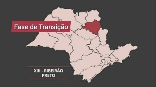 Quais os impactos da atualização do Plano São Paulo na Economia?