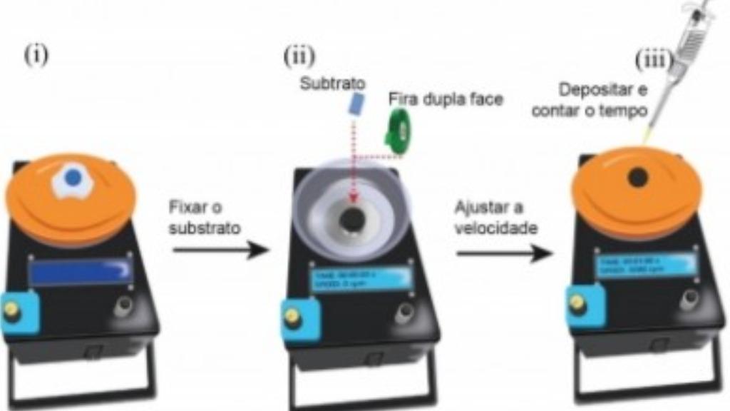 Pesquisadores da UFSCar desenvolvem equipamento de baixo custo para reaproveitar lixo eletrônico